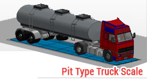 Pit Type Truck Scale